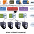 Cloud computing är ett hypat uttryck, men bakom hypen finns det en del godbitar för oss testare.